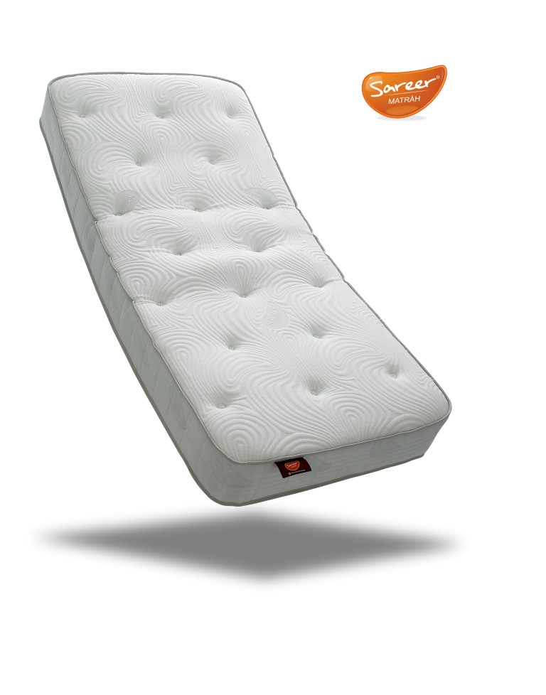 Unbiased Innerspring Coil Mattress Reviews and Ratings