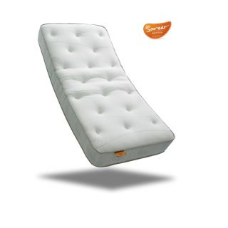 Sareer Memory Pocket Spring Mattress